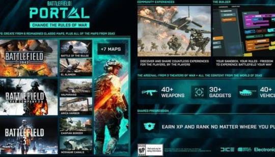 """Battlefield 2042 Se filtró el nuevo modo """"Battlefield Portal"""";  Contendrá contenido de juegos BF anteriores."""