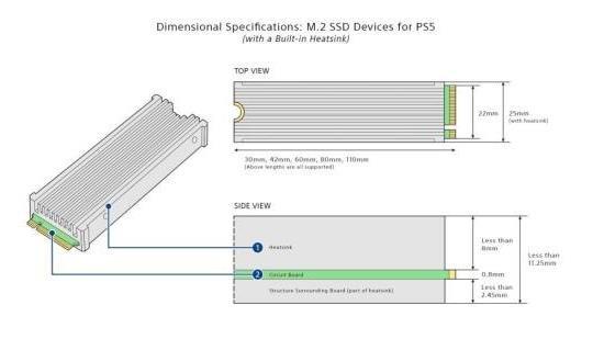 Para usuarios beta: agregue un SSD M.2 a una consola PS5